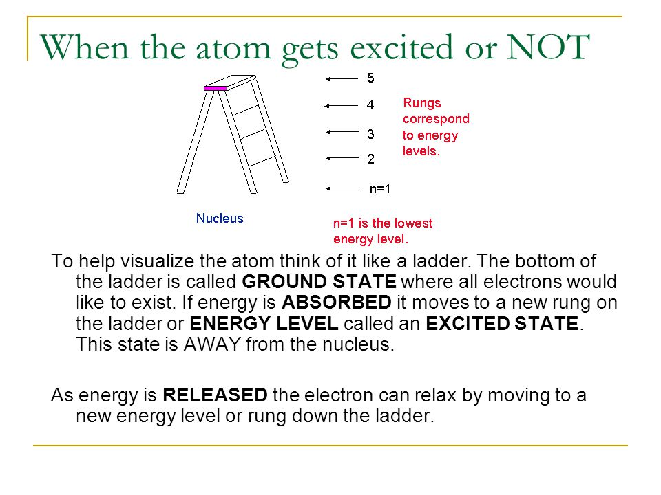 When the atom gets excited or NOT To help visualize the atom think of it like a ladder. The bottom of the ladder is called GROUND STATE where all elec