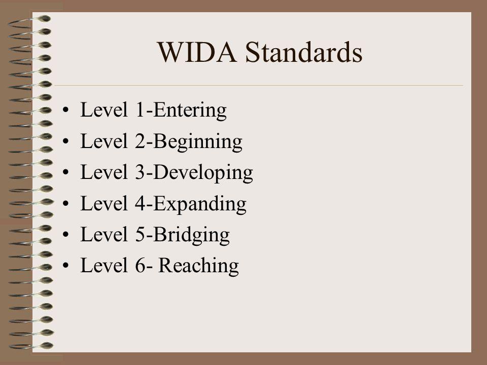 WIDA Standards Level 1-Entering Level 2-Beginning Level 3-Developing Level 4-Expanding Level 5-Bridging Level 6- Reaching