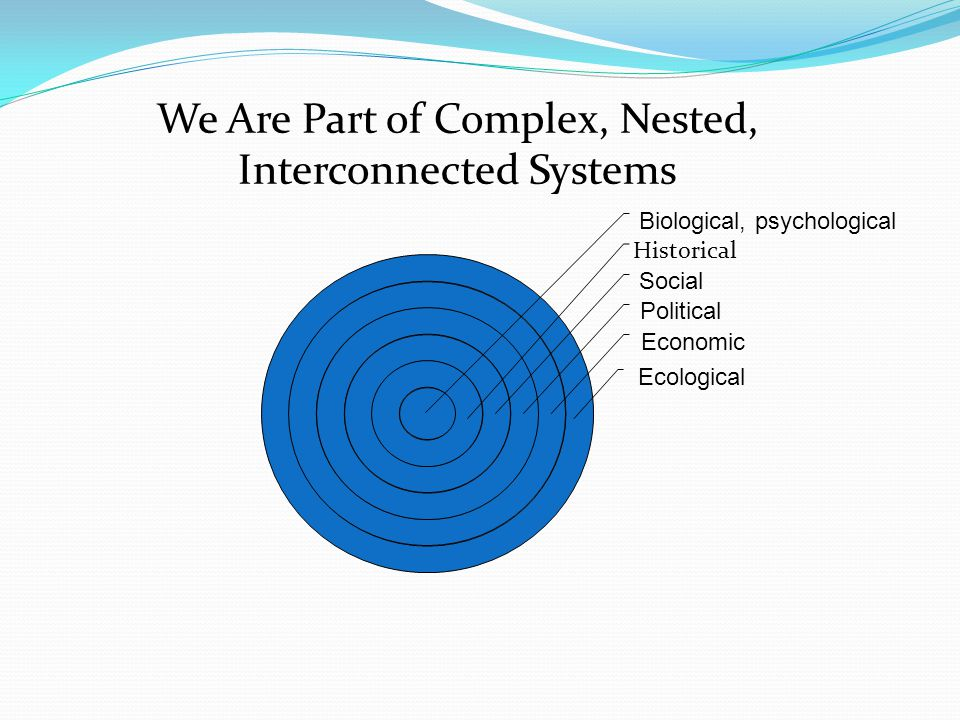 We Are Part of Complex, Nested, Interconnected Systems Ecological Economic Political Social Biological, psychological Historical