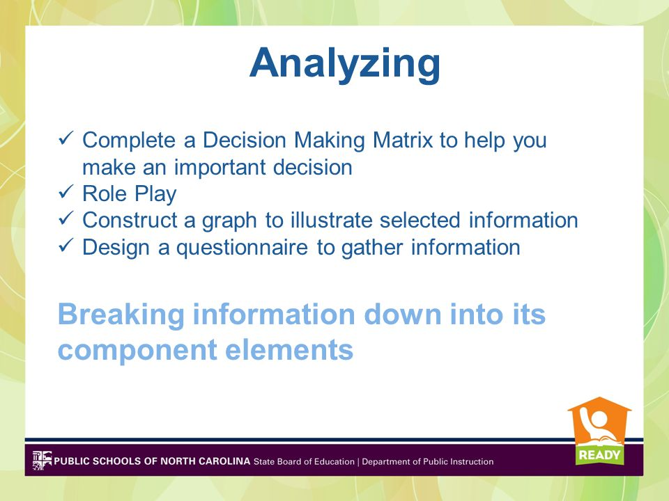 Analyzing Complete a Decision Making Matrix to help you make an important decision Role Play Construct a graph to illustrate selected information Desi