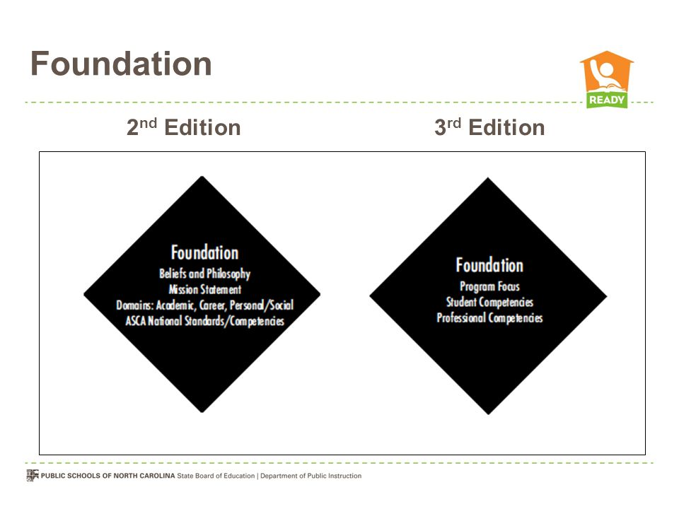 Foundation 2 nd Edition3 rd Edition