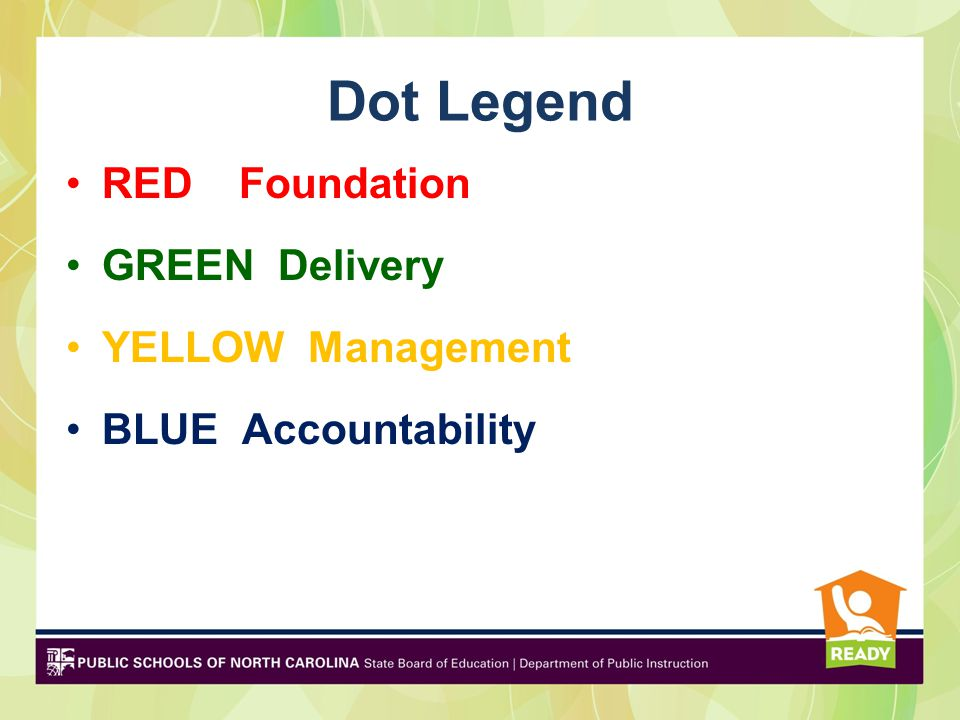 Dot Legend RED Foundation GREEN Delivery YELLOW Management BLUE Accountability
