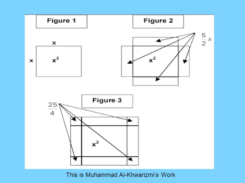 This is Muhammad Al-Khwarizmi's solution