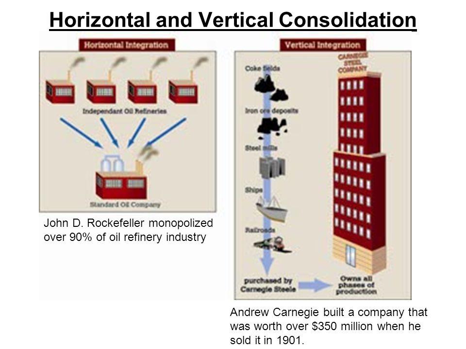 Horizontal and Vertical Consolidation John D.