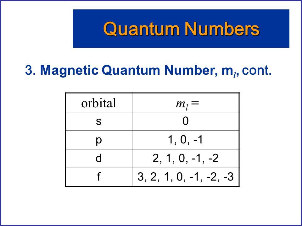 3. Magnetic Quantum Number, m l, cont. orbital ml = ml = s0 p1, 0, -1 d2, 1, 0, -1, -2 f3, 2, 1, 0, -1, -2, -3 Quantum Numbers