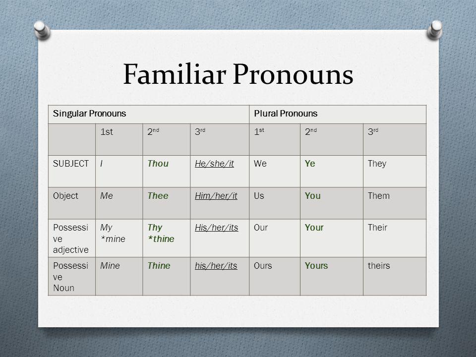 Familiar Pronouns Singular PronounsPlural Pronouns 1st2 nd 3 rd 1 st 2 nd 3 rd SUBJECTIThouHe/she/itWeYeThey ObjectMeTheeHim/her/itUsYouThem Possessi
