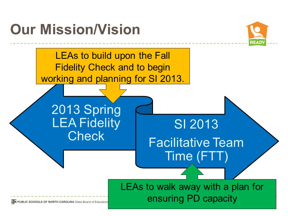 Our Mission/Vision 2013 Spring LEA Fidelity Check SI 2013 Facilitative Team Time (FTT) LEAs to build upon the Fall Fidelity Check and to begin working and planning for SI 2013.