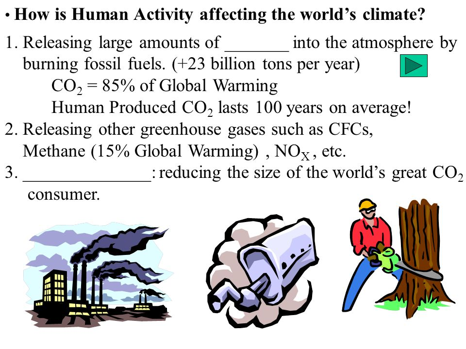 How is Human Activity affecting the world's climate? 1. Releasing large amounts of _______ into the atmosphere by burning fossil fuels. (+23 billion t