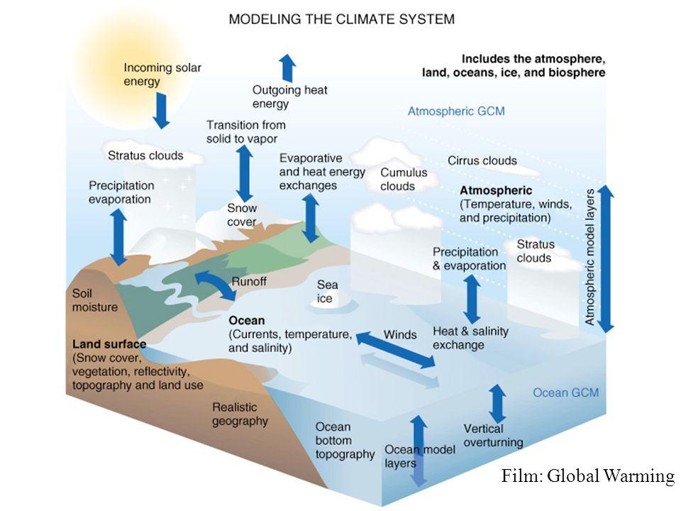 Film: Global Warming