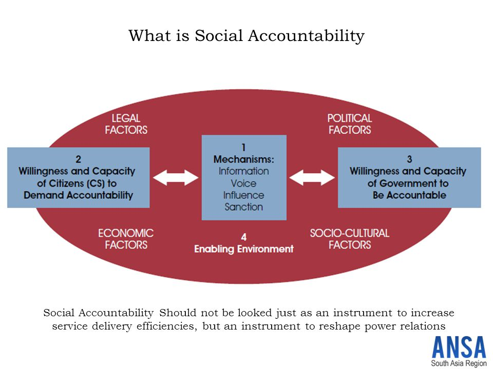 What is Social Accountability Social Accountability Should not be looked just as an instrument to increase service delivery efficiencies, but an instrument to reshape power relations