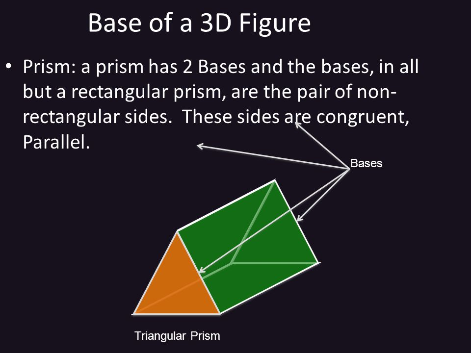 Base of a 3D Figure Prism: a prism has 2 Bases and the bases, in all but a rectangular prism, are the pair of non- rectangular sides. These sides are