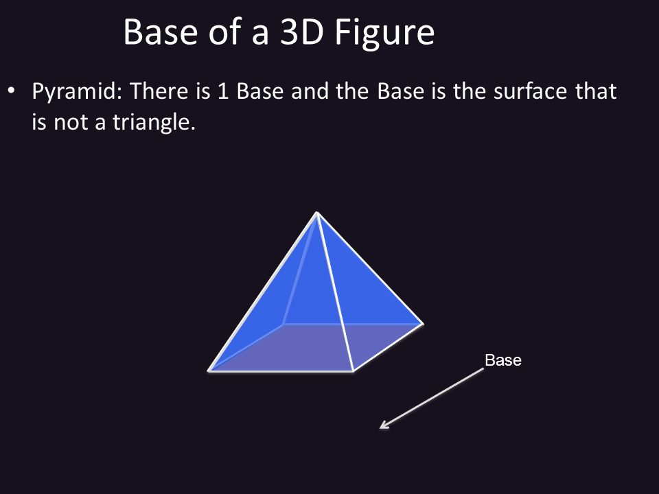 Base of a 3D Figure Base Pyramid: There is 1 Base and the Base is the surface that is not a triangle.