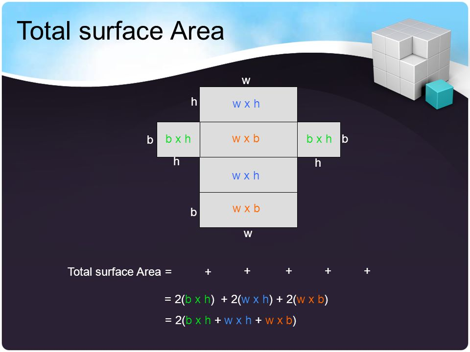 Total surface Area = Total surface Area w w h b b b h h b x h w x h w x b + + +++ = 2(b x h) + 2(w x h) + 2(w x b) = 2(b x h + w x h + w x b)