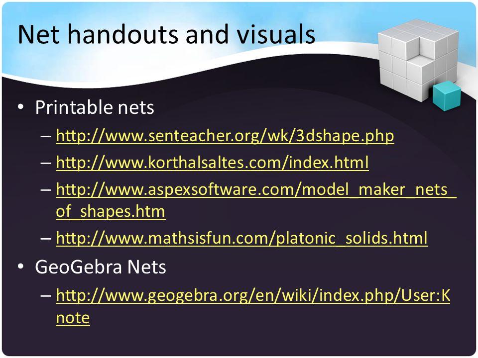 Net handouts and visuals Printable nets – http://www.senteacher.org/wk/3dshape.php http://www.senteacher.org/wk/3dshape.php – http://www.korthalsaltes.com/index.html http://www.korthalsaltes.com/index.html – http://www.aspexsoftware.com/model_maker_nets_ of_shapes.htm http://www.aspexsoftware.com/model_maker_nets_ of_shapes.htm – http://www.mathsisfun.com/platonic_solids.html http://www.mathsisfun.com/platonic_solids.html GeoGebra Nets – http://www.geogebra.org/en/wiki/index.php/User:K note http://www.geogebra.org/en/wiki/index.php/User:K note