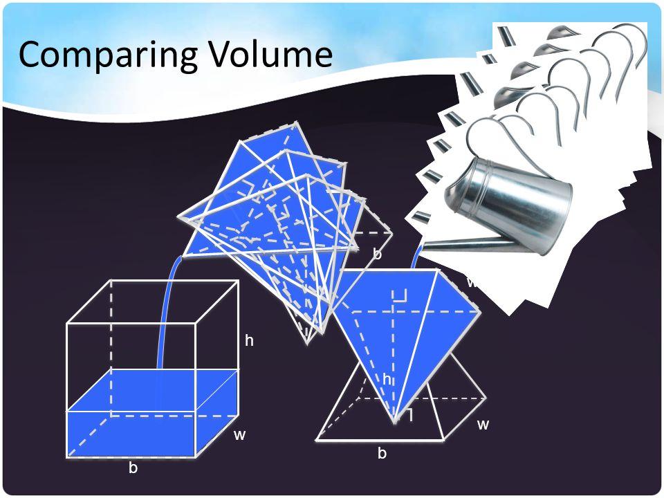 Comparing Volume h b w w b w b h
