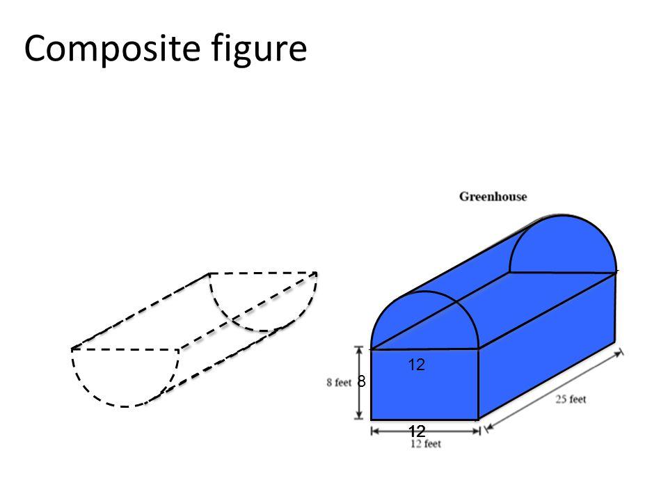 Composite figure 8 12