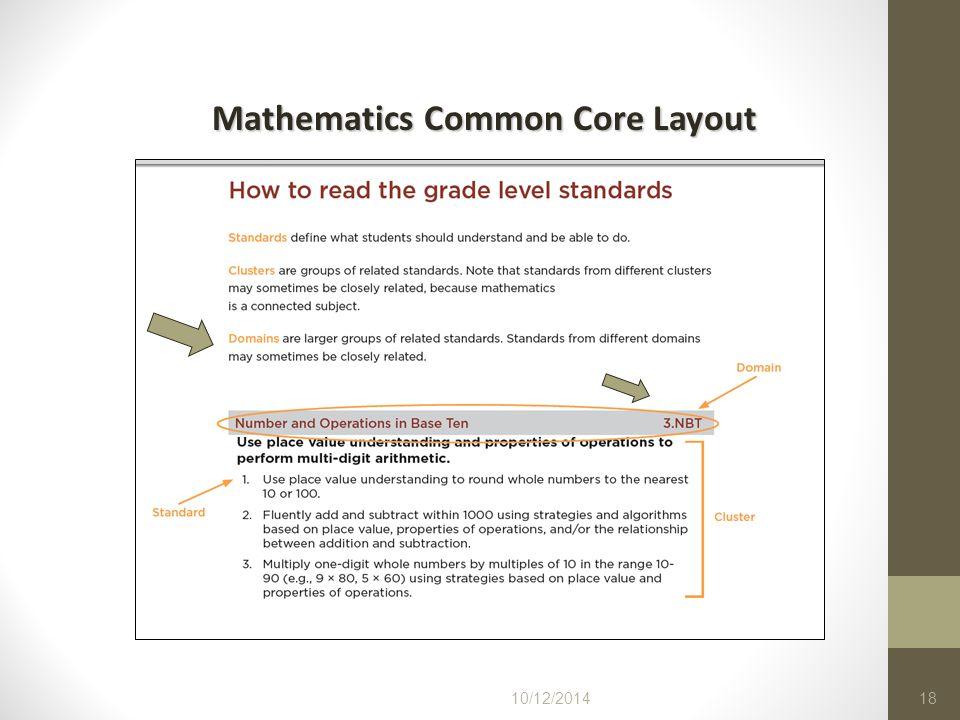 10/12/201418 Mathematics Common Core Layout