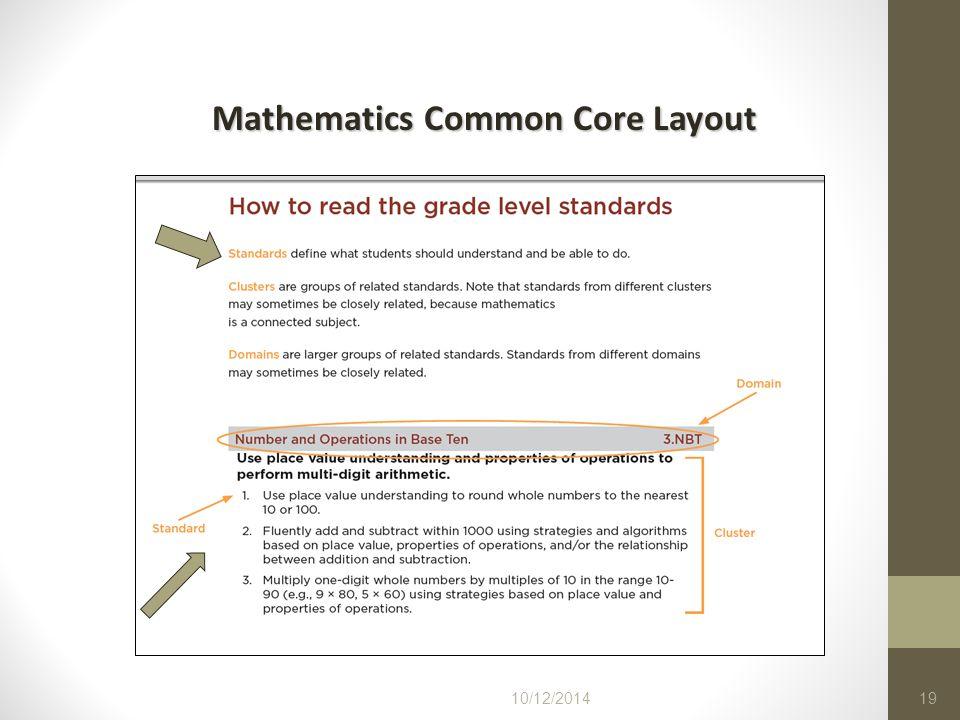 10/12/201419 Mathematics Common Core Layout