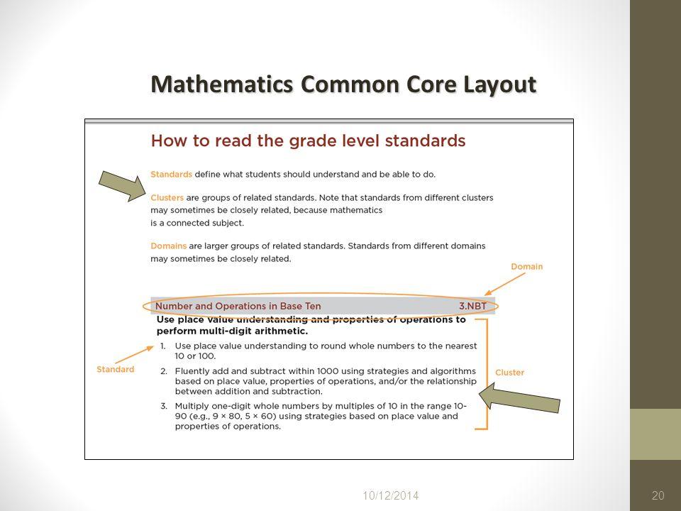 10/12/201420 Mathematics Common Core Layout