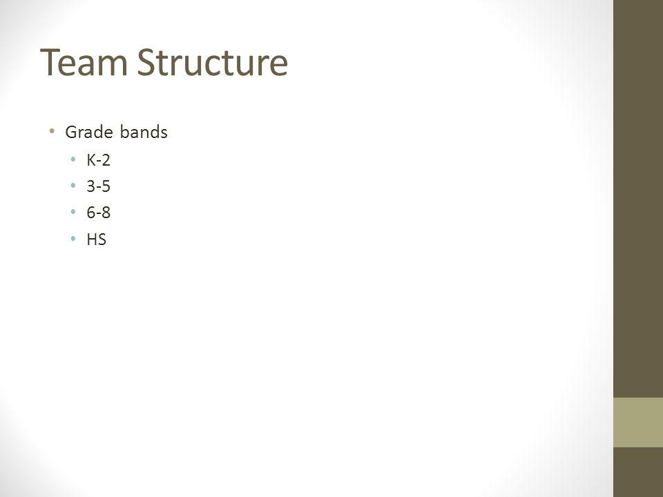 Team Structure Grade bands K-2 3-5 6-8 HS