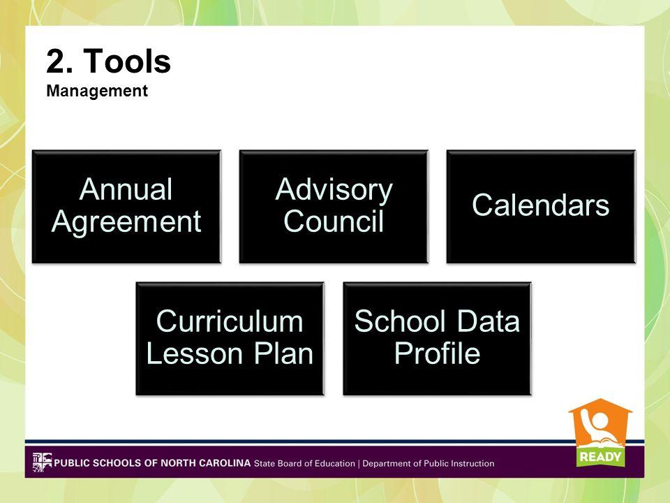 1. Assessment Management Program Audit Use of Time School Counselor Standards