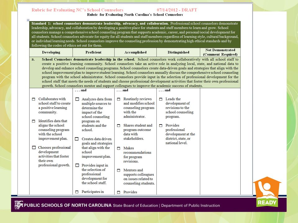 The performance evaluation rubric is based on the 2008 NC Professional School Counseling Standards Standard 1 – School counselors demonstrate leadersh