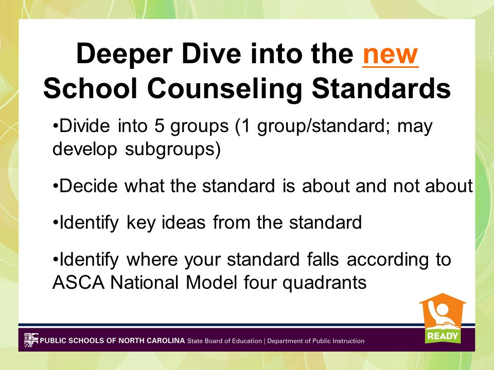 Uniqueness Observations School Counseling Activities Professional Growth Plan Observables vs. Nonobservables