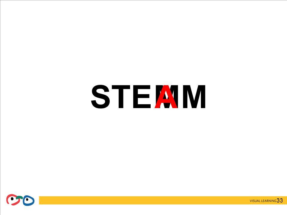 33 STEMMA