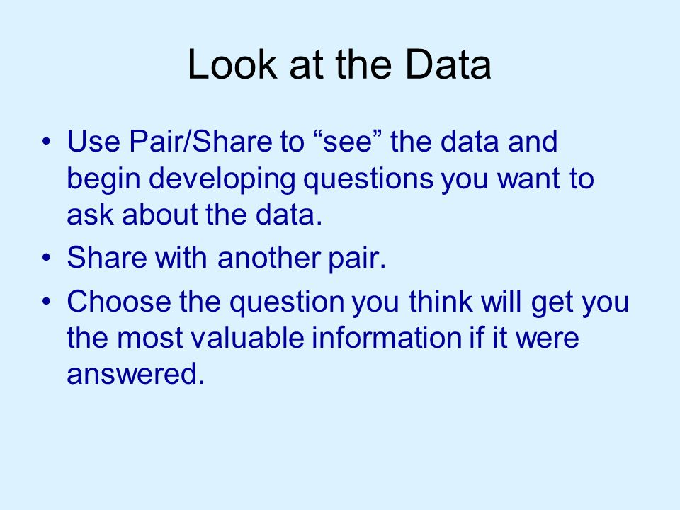 Look at the Data Use Pair/Share to see the data and begin developing questions you want to ask about the data.