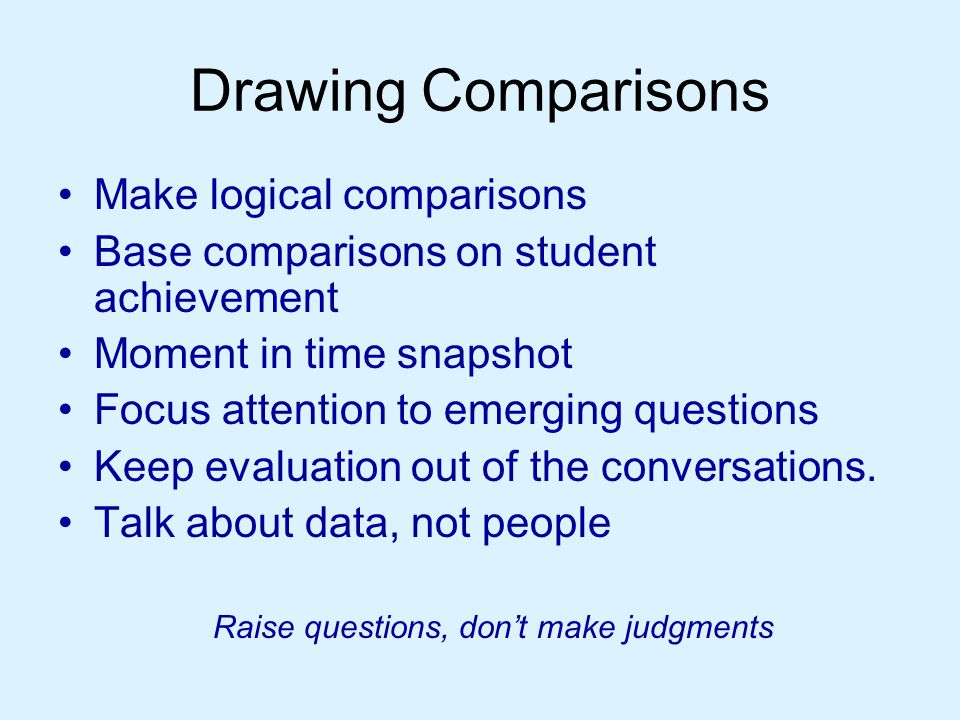 Drawing Comparisons Make logical comparisons Base comparisons on student achievement Moment in time snapshot Focus attention to emerging questions Keep evaluation out of the conversations.