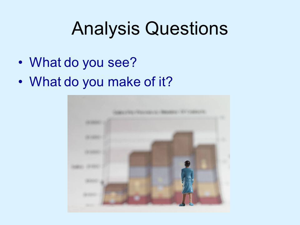 Analysis Questions What do you see What do you make of it