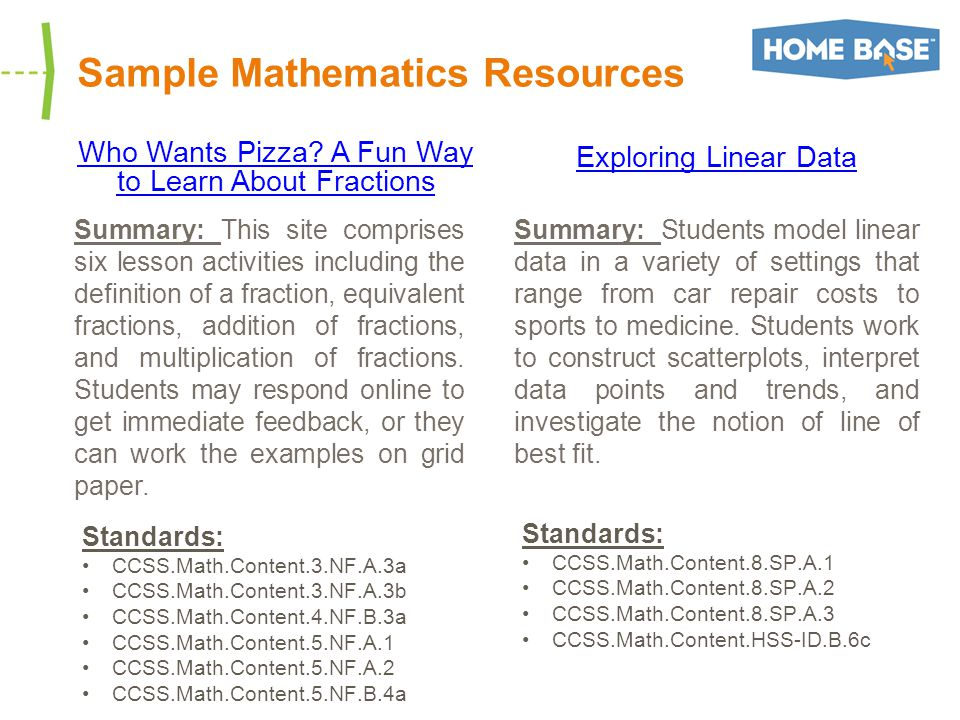 Sample Mathematics Resources Summary: This site comprises six lesson activities including the definition of a fraction, equivalent fractions, addition of fractions, and multiplication of fractions.