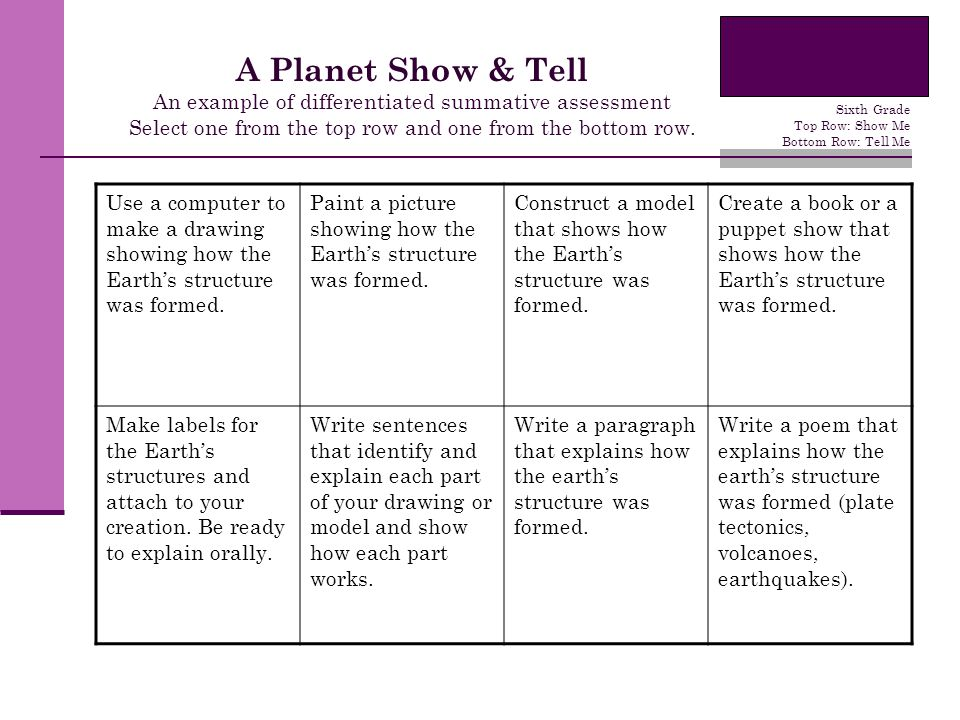 A Planet Show & Tell An example of differentiated summative assessment Select one from the top row and one from the bottom row. Use a computer to make