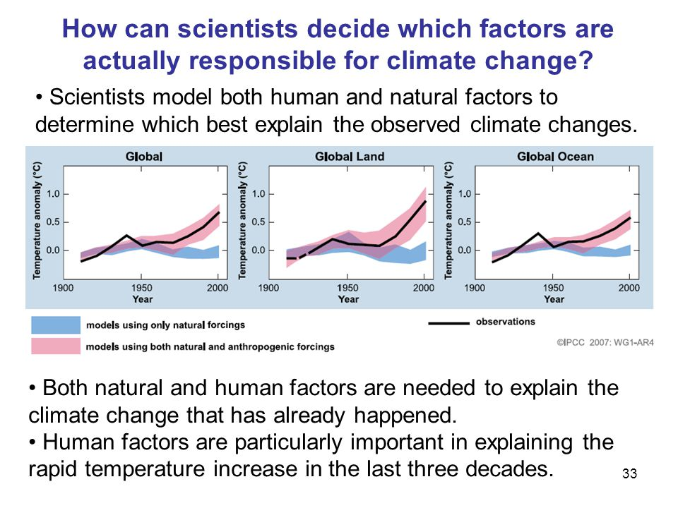 33 How can scientists decide which factors are actually responsible for climate change.