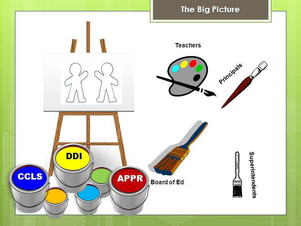 Board of Ed Superintendents Principals Teachers CCLS DDI APPR The Big Picture