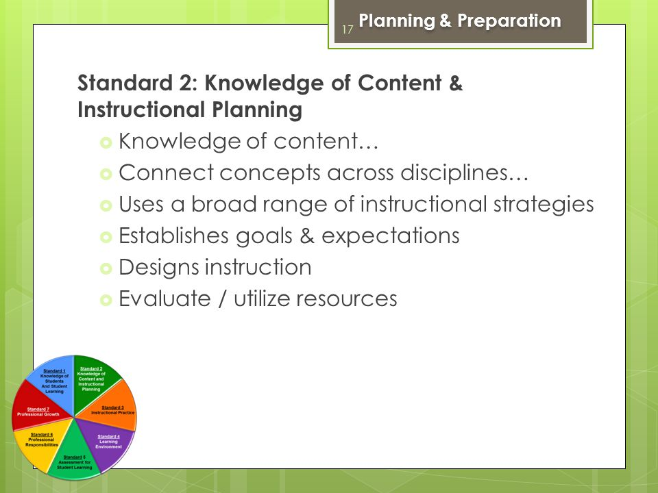 17 Standard 2: Knowledge of Content & Instructional Planning  Knowledge of content…  Connect concepts across disciplines…  Uses a broad range of instructional strategies  Establishes goals & expectations  Designs instruction  Evaluate / utilize resources Planning & Preparation