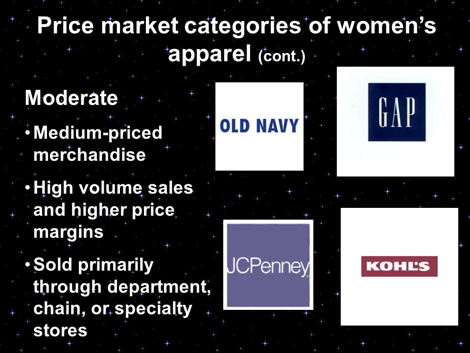 Price market categories of women's apparel (cont.) Moderate Medium-priced merchandise High volume sales and higher price margins Sold primarily through department, chain, or specialty stores