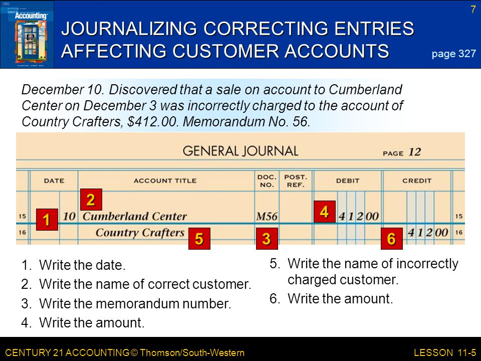 CENTURY 21 ACCOUNTING © Thomson/South-Western 7 LESSON 11-5 JOURNALIZING CORRECTING ENTRIES AFFECTING CUSTOMER ACCOUNTS 1 2 3 4 56 page 327 December 10.