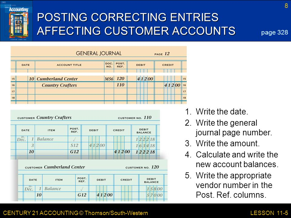 CENTURY 21 ACCOUNTING © Thomson/South-Western 8 LESSON 11-5 POSTING CORRECTING ENTRIES AFFECTING CUSTOMER ACCOUNTS page 328 3.Write the amount.