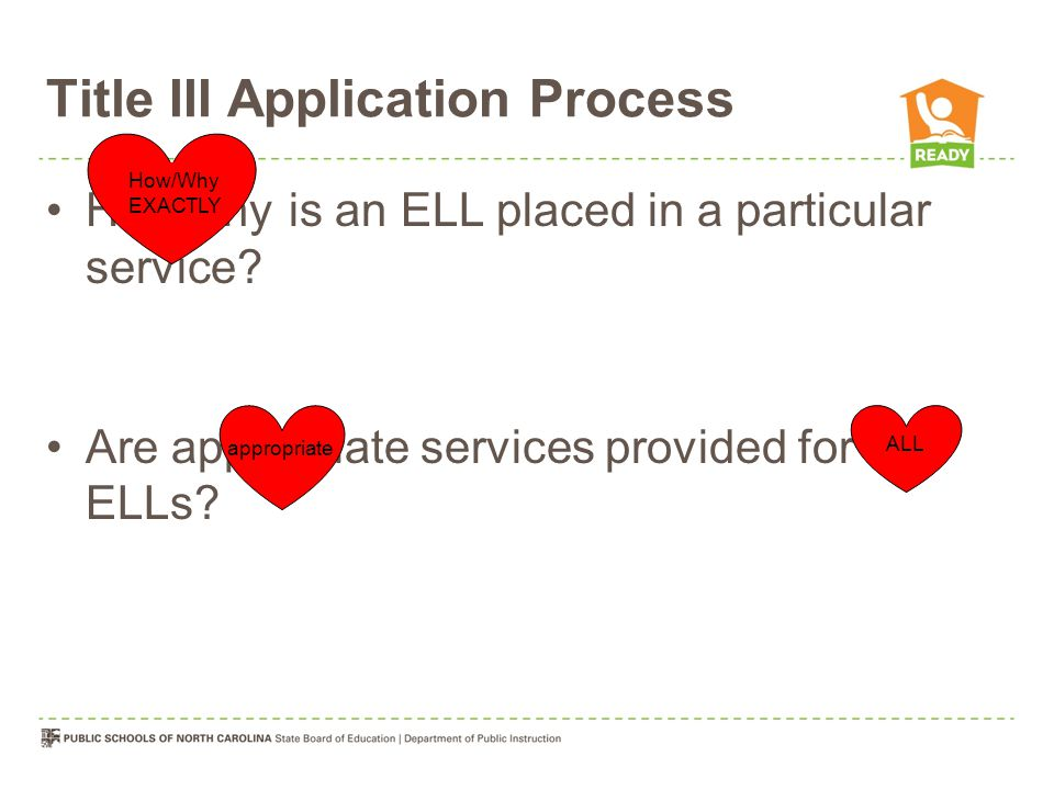 Title III Application Process How/why is an ELL placed in a particular service.