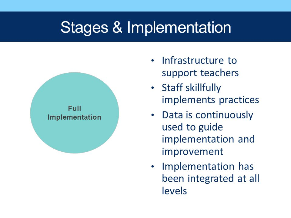 Stages & Implementation Infrastructure to support teachers Staff skillfully implements practices Data is continuously used to guide implementation and