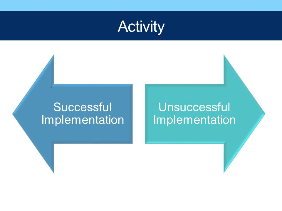 Activity Successful Implementation Unsuccessful Implementation