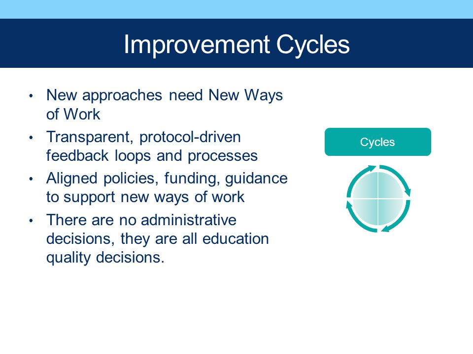 Improvement Cycles New approaches need New Ways of Work Transparent, protocol-driven feedback loops and processes Aligned policies, funding, guidance