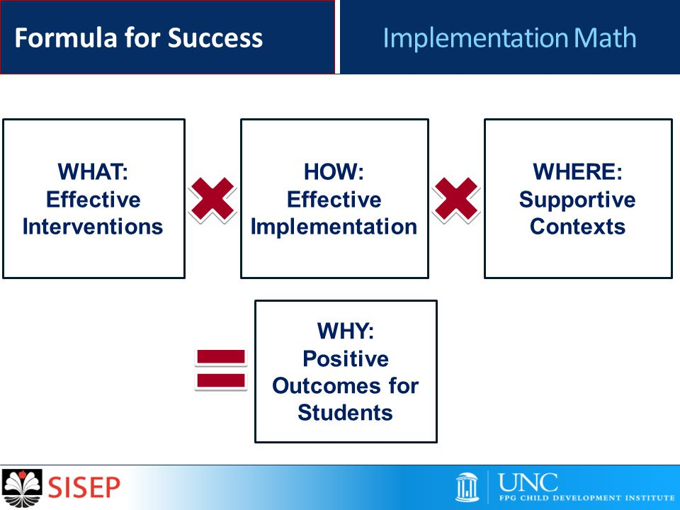 Implementation Math Formula for Success WHAT: Effective Interventions HOW: Effective Implementation WHERE: Supportive Contexts WHY: Positive Outcomes