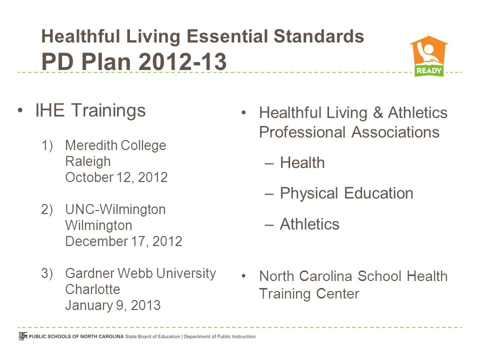 IHE Trainings 1)Meredith College Raleigh October 12, 2012 2)UNC-Wilmington Wilmington December 17, 2012 3)Gardner Webb University Charlotte January 9, 2013 Healthful Living & Athletics Professional Associations –Health –Physical Education –Athletics North Carolina School Health Training Center Healthful Living Essential Standards PD Plan 2012-13