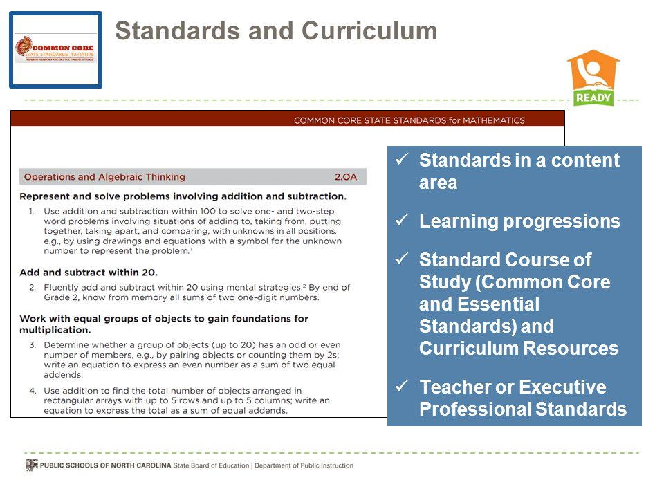 Standards in a content area Learning progressions Standard Course of Study (Common Core and Essential Standards) and Curriculum Resources Teacher or Executive Professional Standards Standards and Curriculum