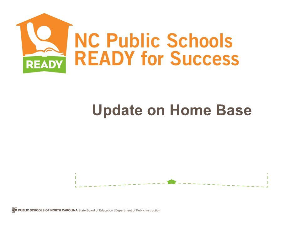 Agenda For Institute Home Base