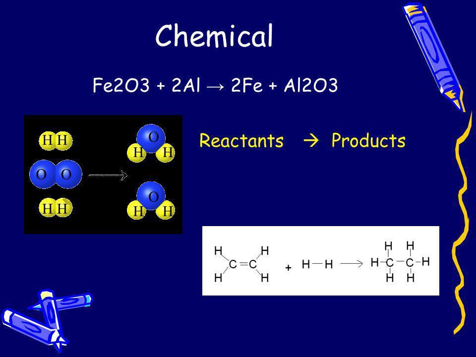 Chemical Fe2O3 + 2Al → 2Fe + Al2O3 Reactants  Products