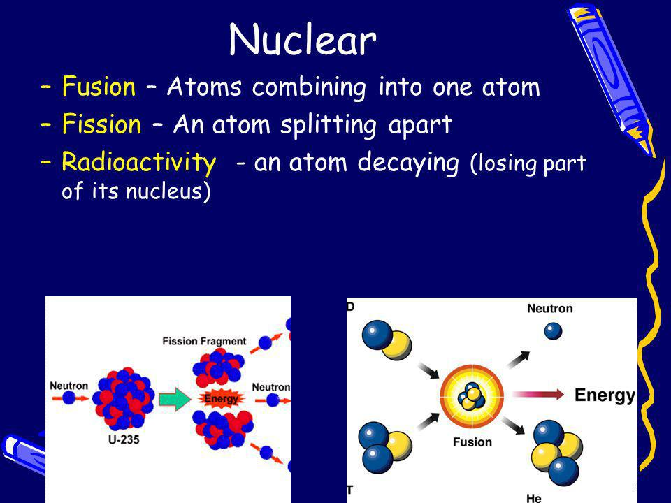 Nuclear –Fusion – Atoms combining into one atom –Fission – An atom splitting apart –Radioactivity - an atom decaying (losing part of its nucleus)