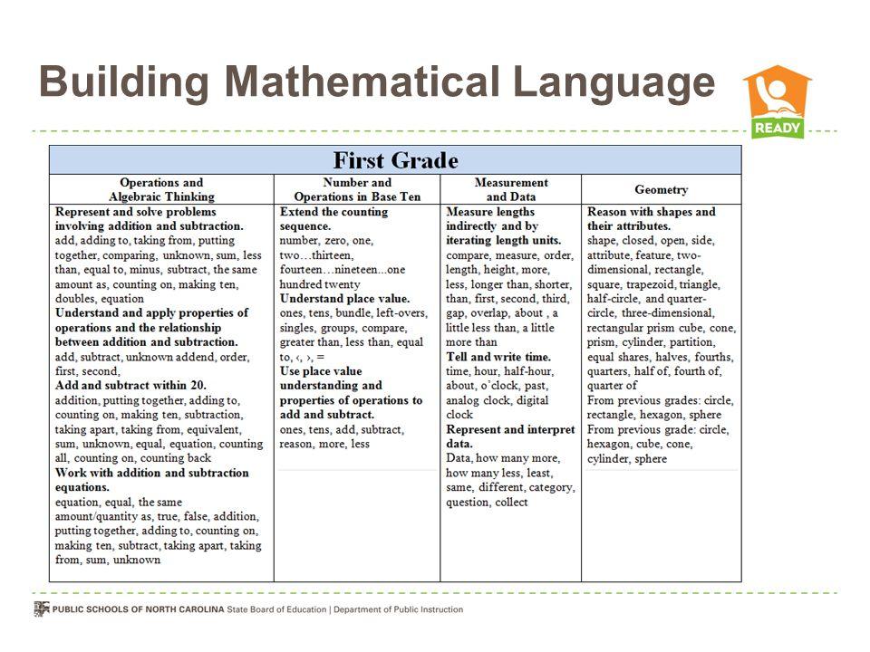 Building Mathematical Language